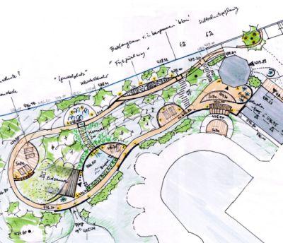 Entwurf Saunagarten